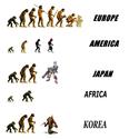world_evolution.png